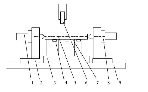 矫直机工作原理图